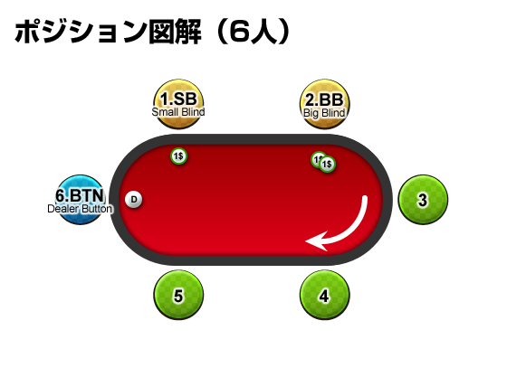 ajpc-position