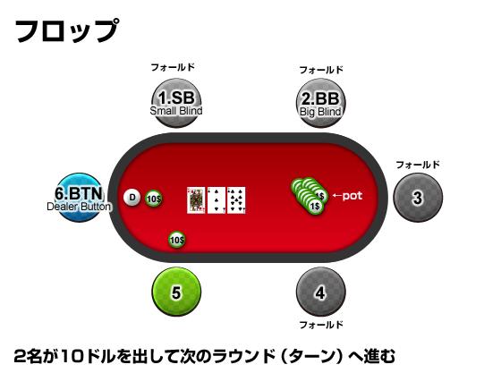 ajpc-position3